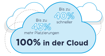 ATS in der Cloud