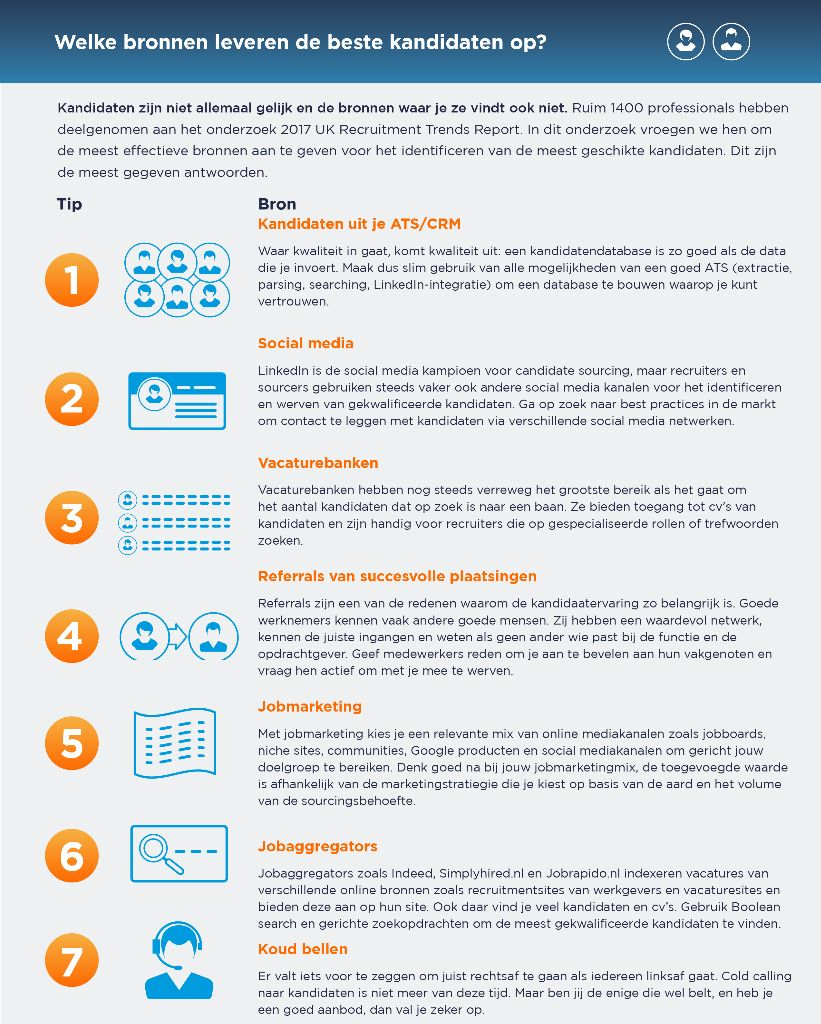 Candidate_Sourcing_eBook_NL-Infographic (klein)