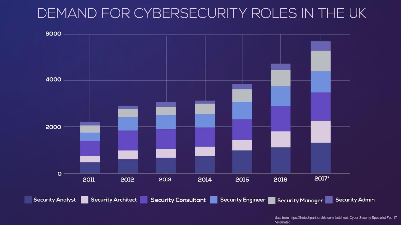 cybersecurity verenigd koninkrijk