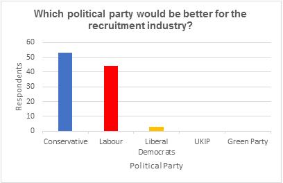 UK graph 1