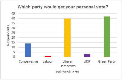 UK graph 2