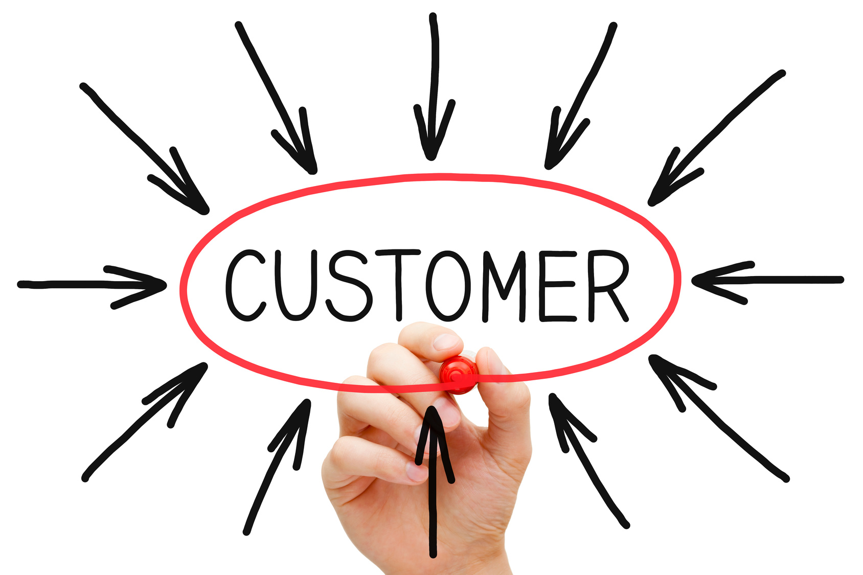 Explain why customer service and innovation are important to the manager s job