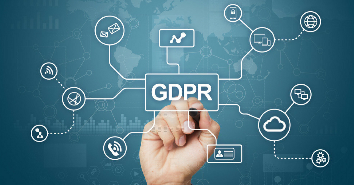gdpr compliance technology