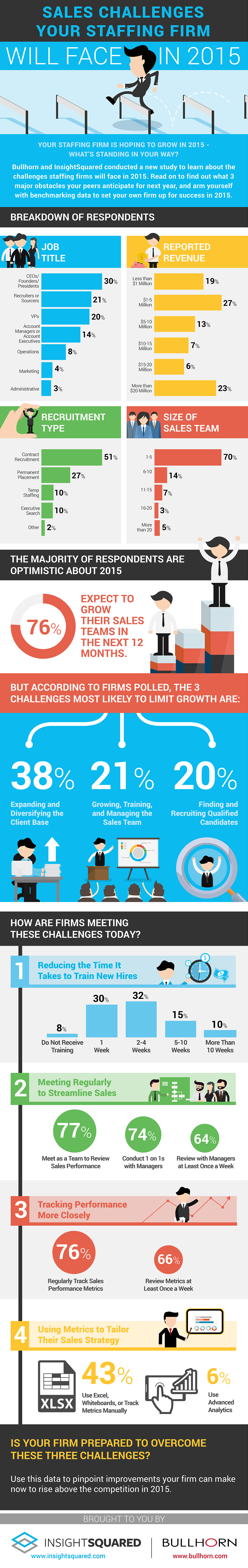 Graphic Design Industry Challenges