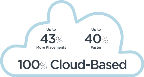 cloud recruitment software