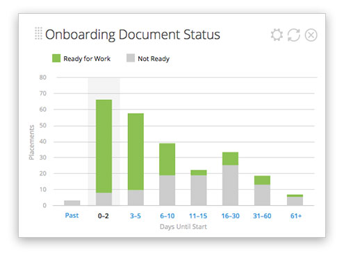 ONB_Pre_Hire_Documents