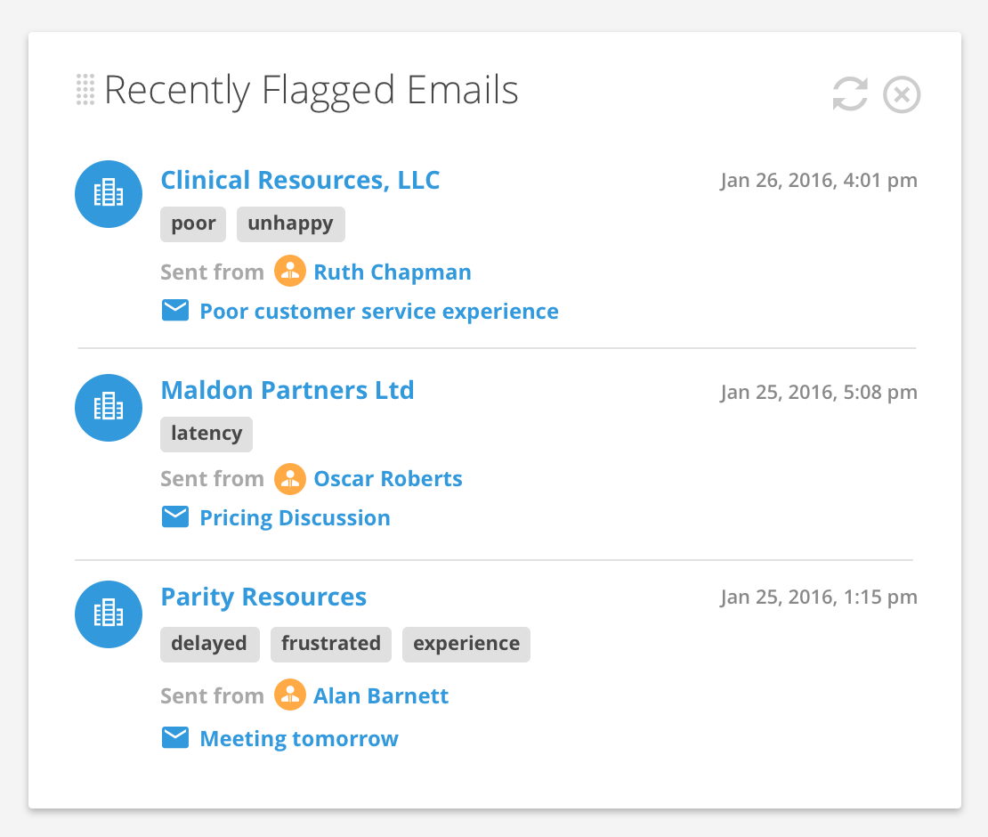 Recently Flagged Emails