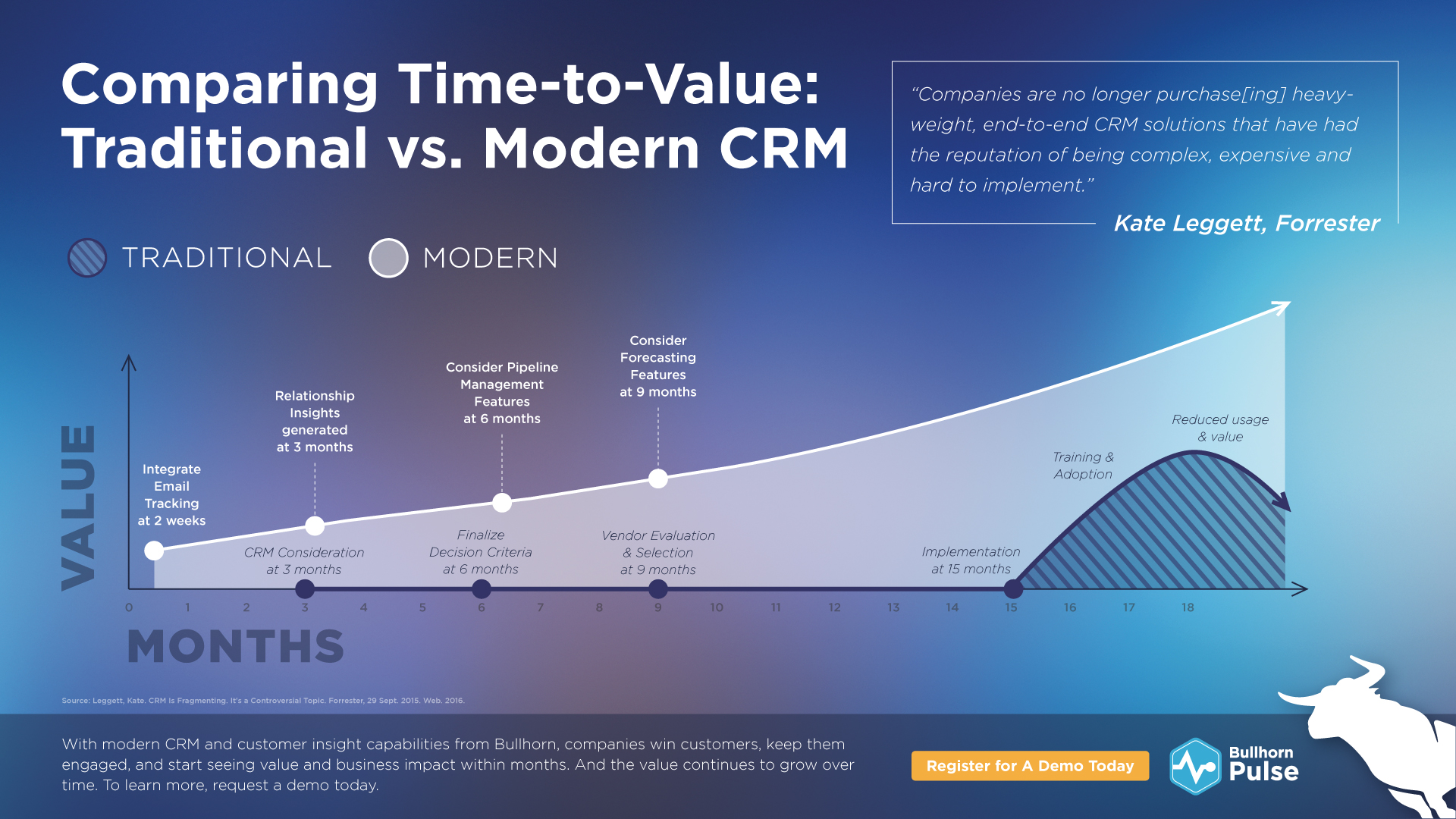 Realizing_CRM_Value