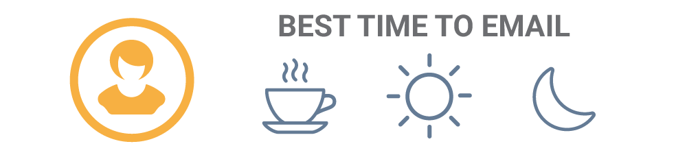 best-time-to-email-v2