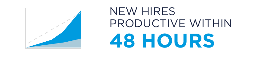 new-hires-productive2