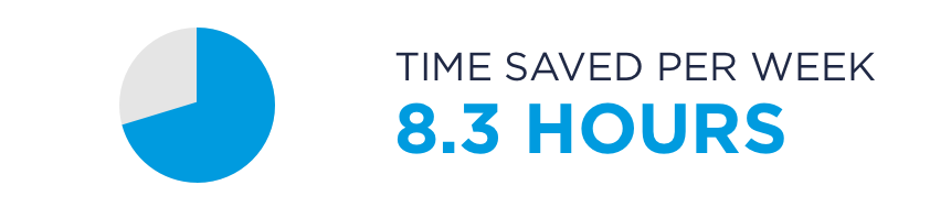 time-save1