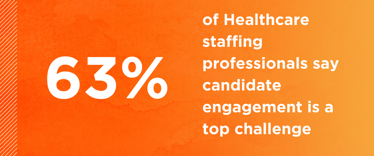 Candidate Sourcing Healthcare