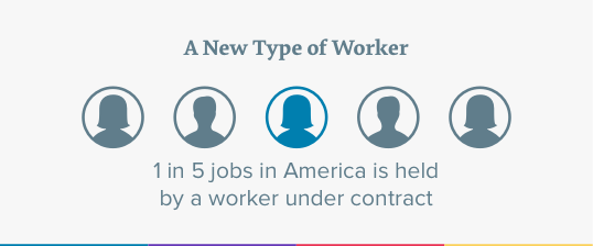 A New Type of Worker - Sense Graphic