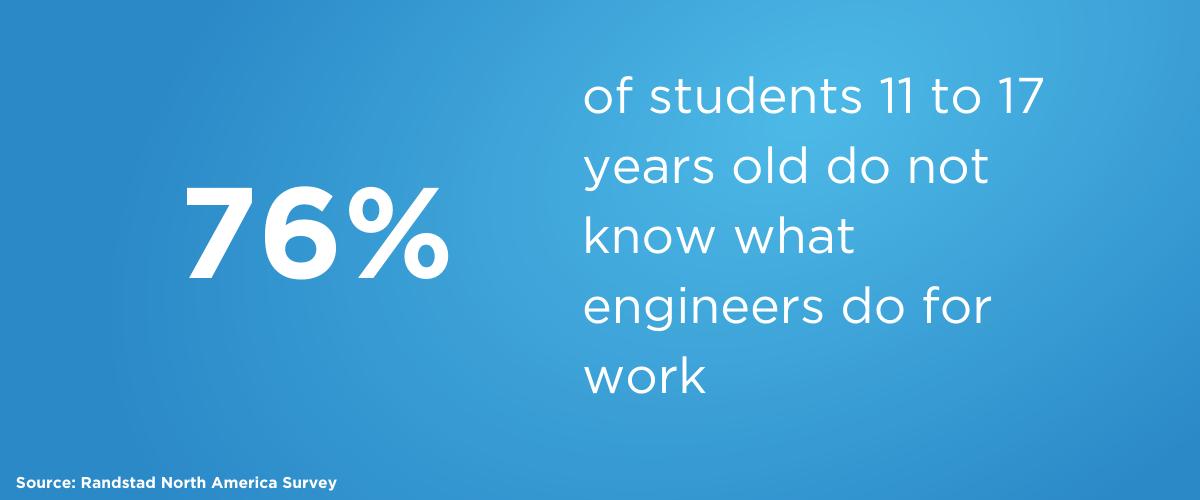 engineering stat