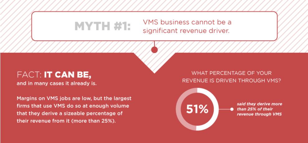 VMS Myths
