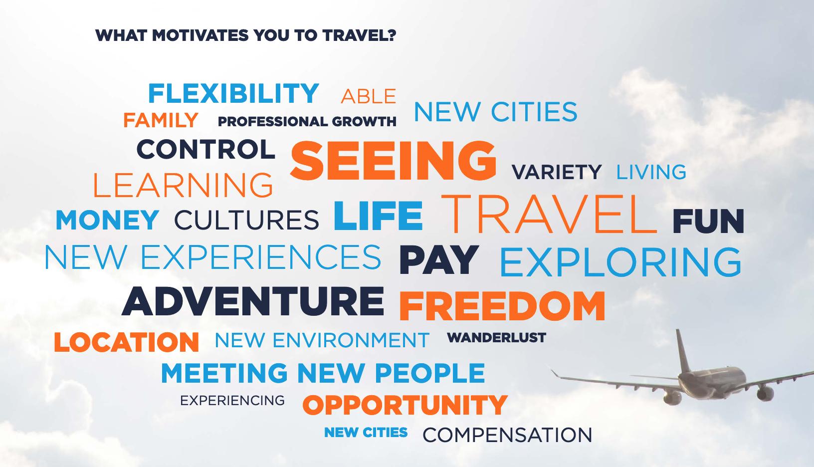 travel nurse survey