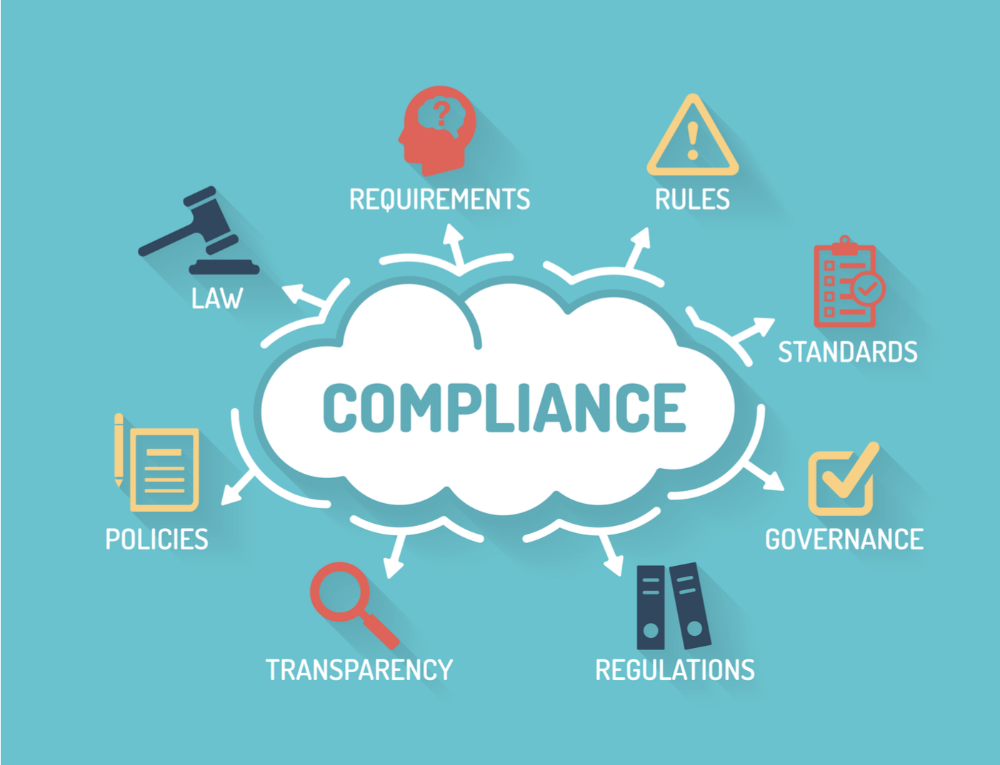 staffing-compliance-digest-feb-2019
