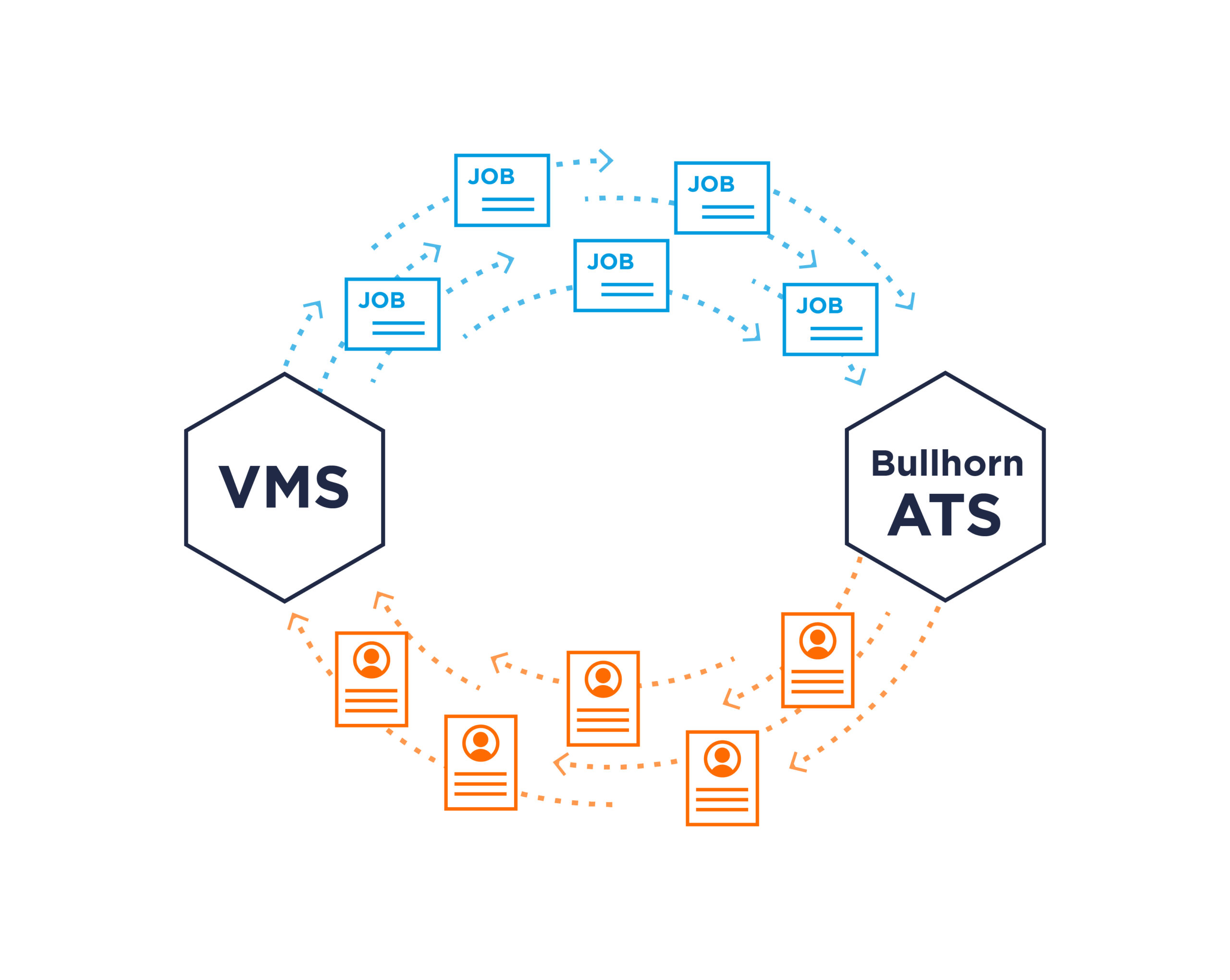 diagram_ATS-VMS_V3