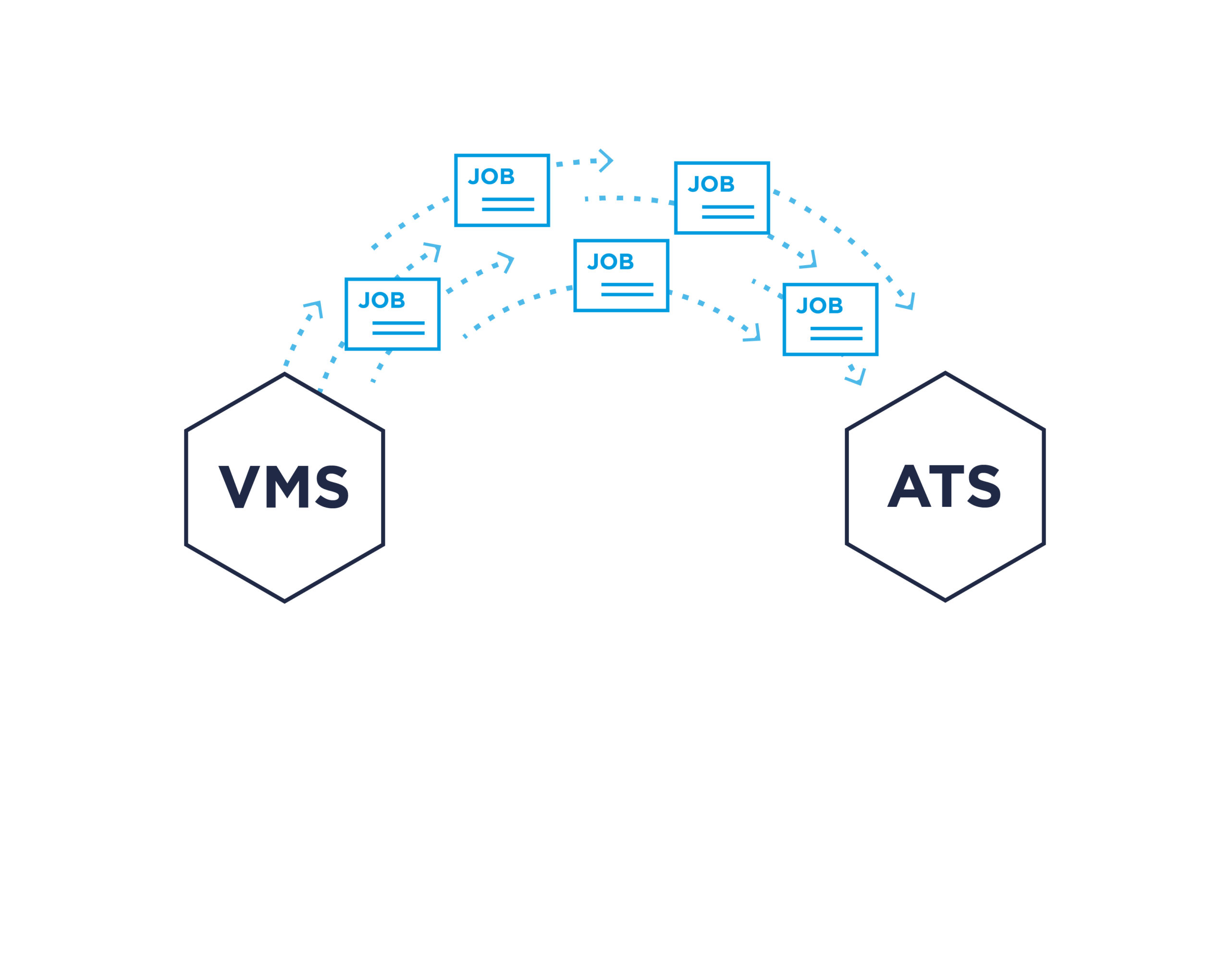 diagram_VMS-ATS_V3