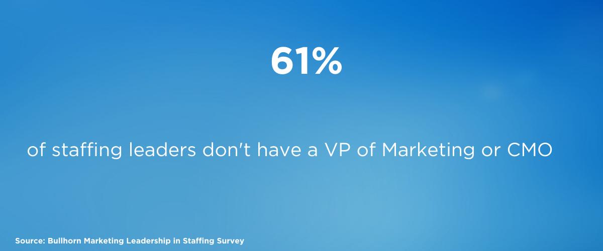 marketing staffing